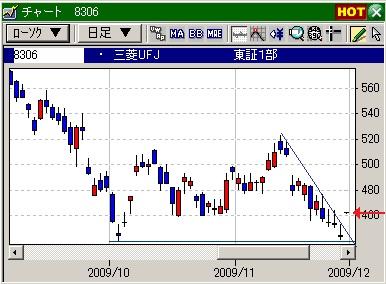 三菱UFJ4