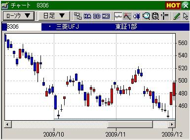 三菱UFJ5