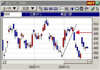 三菱UFJ8