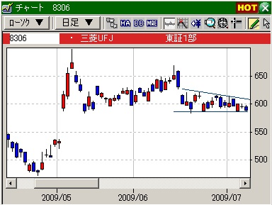 三菱UFJ1