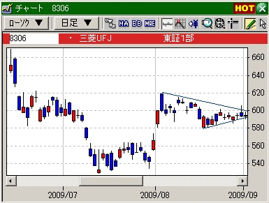三菱UFJ3